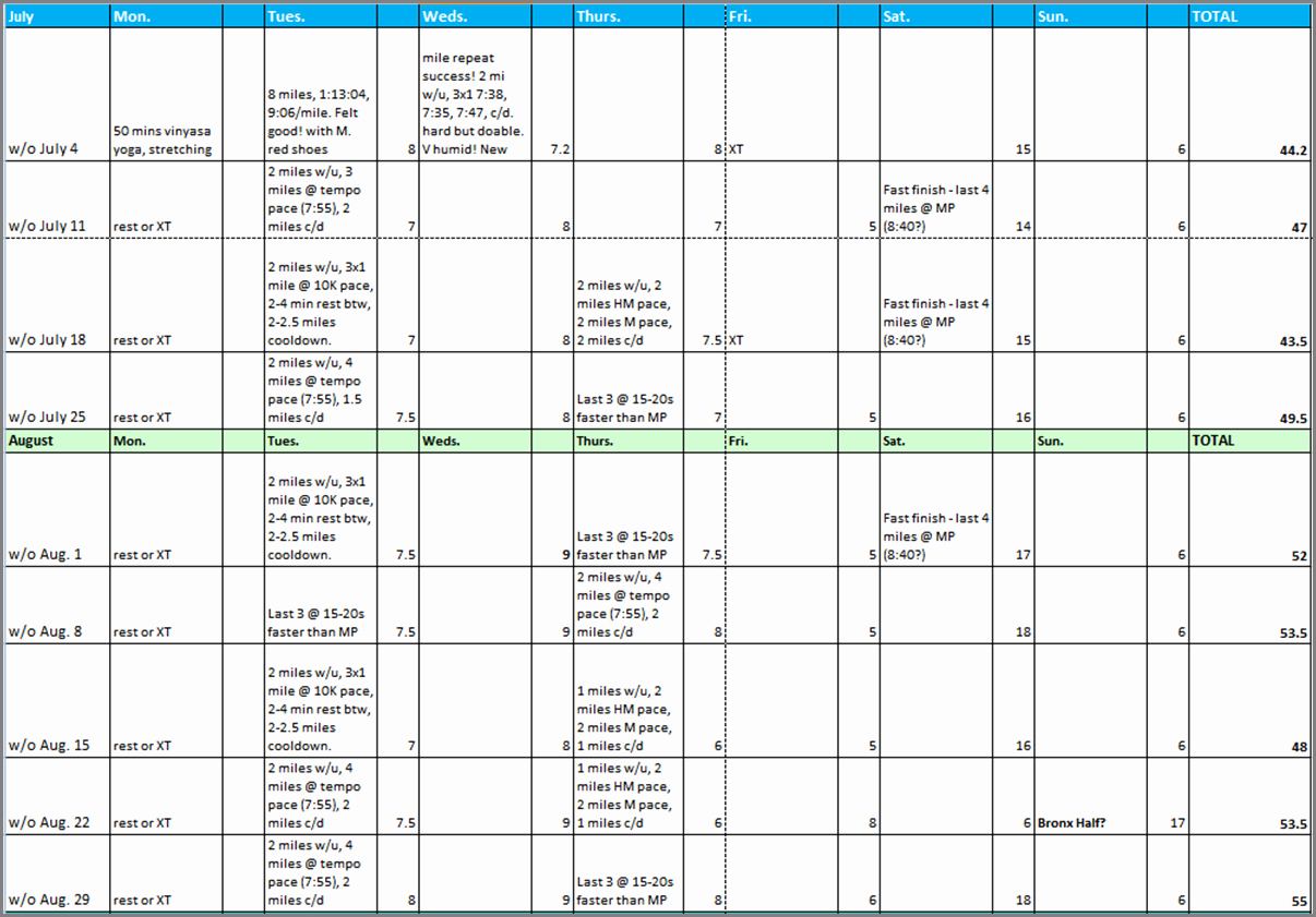 Workout Schedule Template Excel Elegant Excel Sheet for Workout Schedule